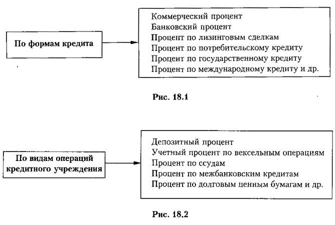 Рис. 18.1 и 18.2.